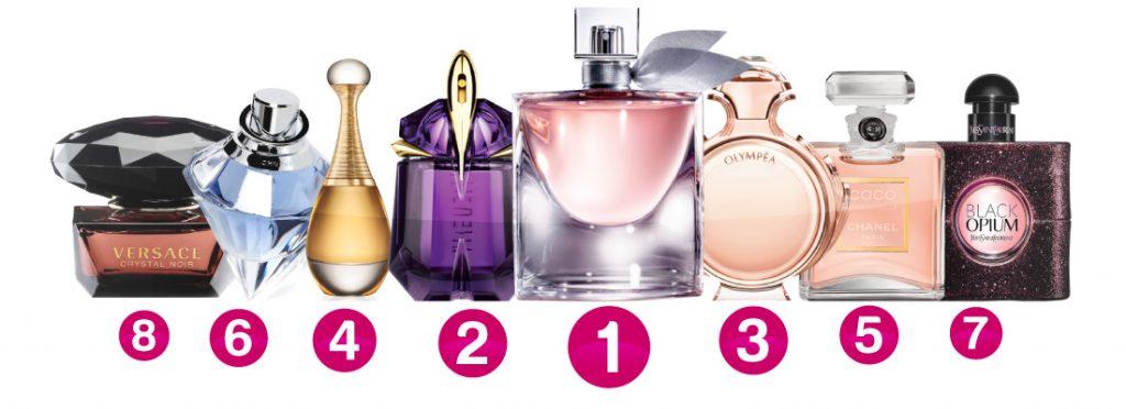 Top parfumuri femei