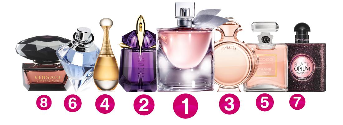 Top Cele Mai Bune Parfumuri De Dama Recomandari Si Preturi